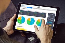 Numbers para iPad